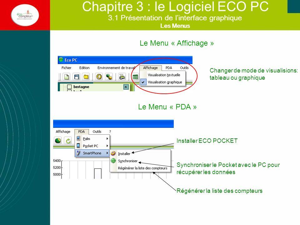 Chapitre 3 : le Logiciel ECO PC Le Menu « Affichage » Changer de mode de visualisions: tableau ou graphique Installer ECO POCKET Synchroniser le Pocke