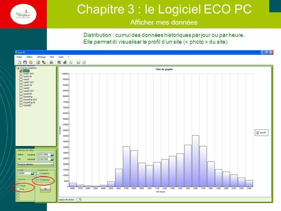 Afficher mes données Chapitre 3 : le Logiciel ECO PC Distribution : cumul des données historiques par jour ou par heure. Elle permet di visualiser le