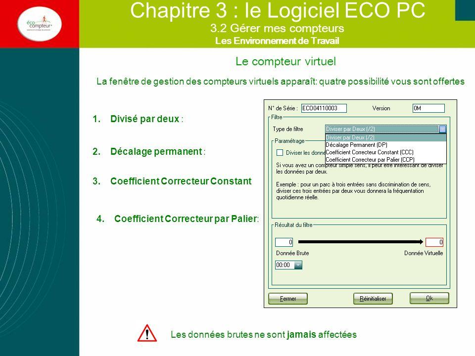 Le compteur virtuel Chapitre 3 : le Logiciel ECO PC 1.Divisé par deux : 3.2 Gérer mes compteurs Les Environnement de Travail Les données brutes ne son