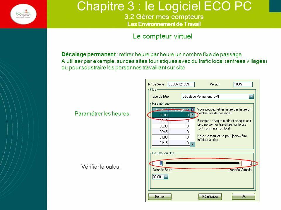 Le compteur virtuel Chapitre 3 : le Logiciel ECO PC Décalage permanent : retirer heure par heure un nombre fixe de passage. A utiliser par exemple, su