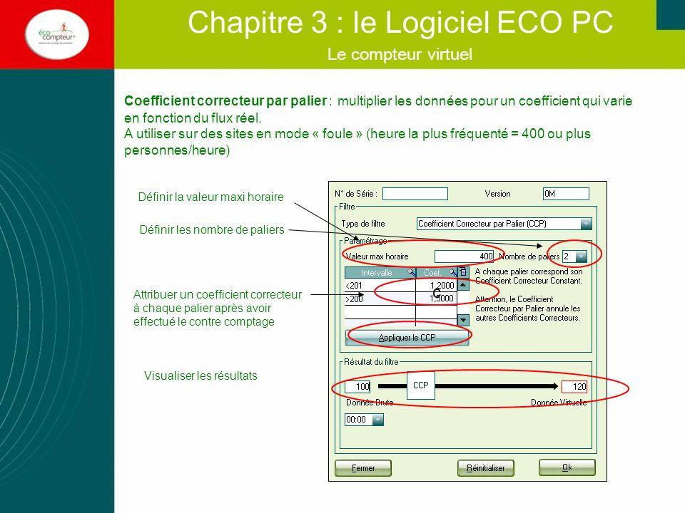 Le compteur virtuel Chapitre 3 : le Logiciel ECO PC Coefficient correcteur par palier : multiplier les données pour un coefficient qui varie en foncti