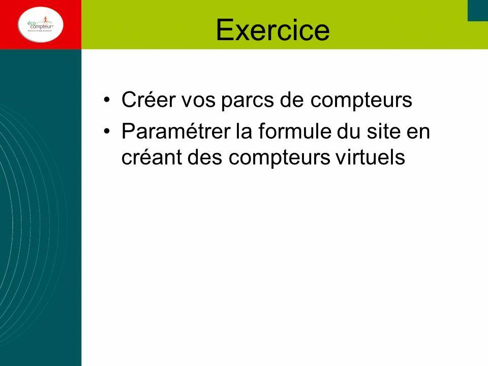 Exercice Créer vos parcs de compteurs Paramétrer la formule du site en créant des compteurs virtuels