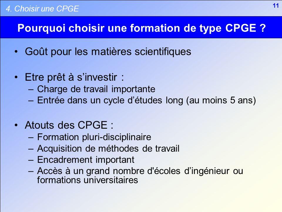 11 Pourquoi choisir une formation de type CPGE ? Goût pour les matières scientifiques Etre prêt à sinvestir : –Charge de travail importante –Entrée da