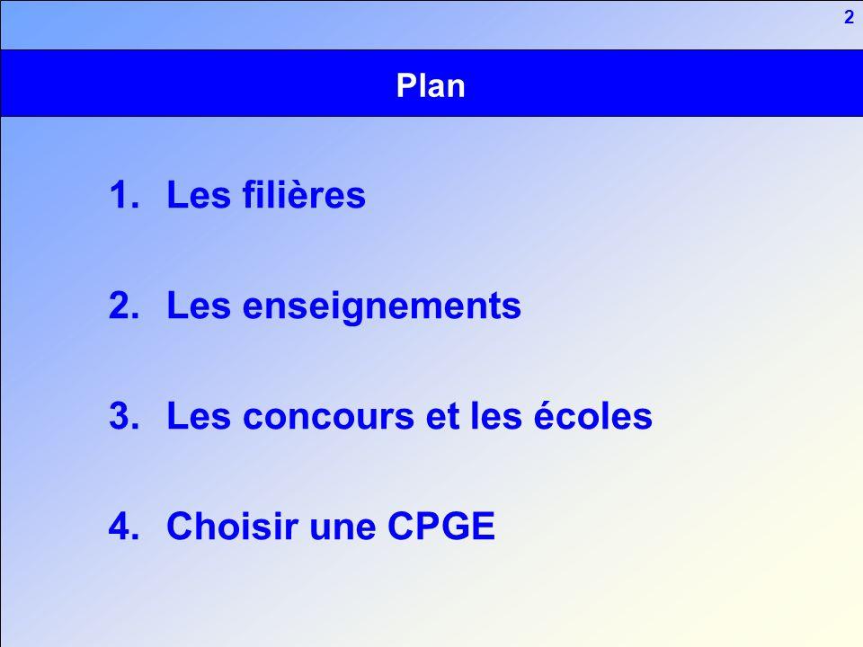 2 Plan 1.Les filières 2.Les enseignements 3.Les concours et les écoles 4.Choisir une CPGE