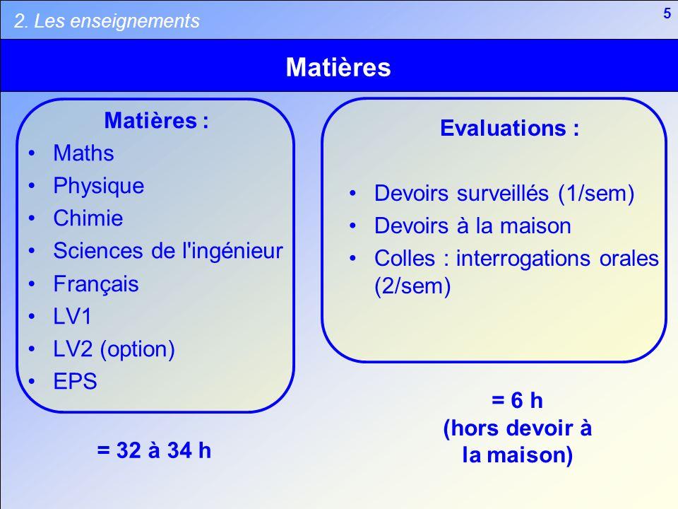 6 Horaires : 32 à 34h /sem + devoirs + colles MP PC PSI PT Maths-Info Français - TIPE LV1 - EPS Français - TIPE LV1 - EPS Français - TIPE LV1 - EPS Français - TIPE LV1 - EPS Physique-Chimie SI 2.