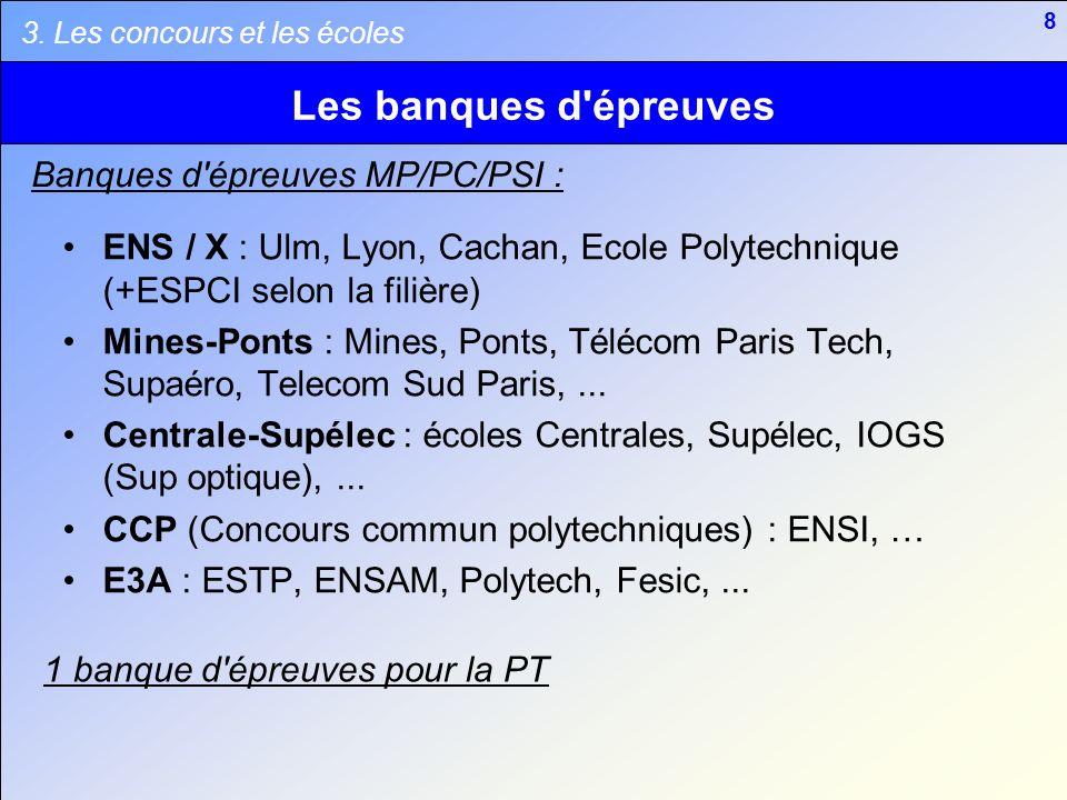 8 Les banques d'épreuves ENS / X : Ulm, Lyon, Cachan, Ecole Polytechnique (+ESPCI selon la filière) Mines-Ponts : Mines, Ponts, Télécom Paris Tech, Su