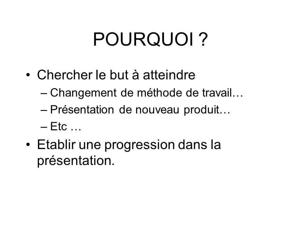 POURQUOI ? Chercher le but à atteindre –Changement de méthode de travail… –Présentation de nouveau produit… –Etc … Etablir une progression dans la pré