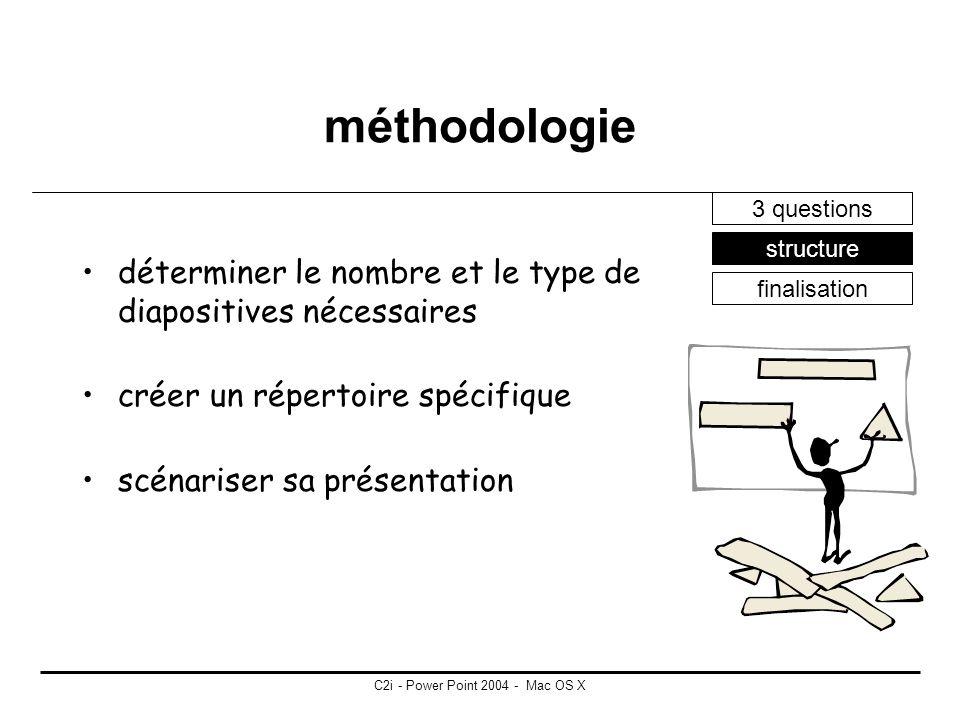 C2i - Power Point 2004 - Mac OS X méthodologie 3 questions structure finalisation quel est le message ? quel est le public ? combien de temps ?