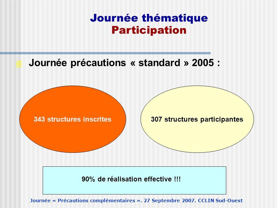 Journée « Précautions complémentaires ». 27 Septembre 2007. CCLIN Sud-Ouest 4 Journée précautions « standard » 2005 : Journée thématique Participation