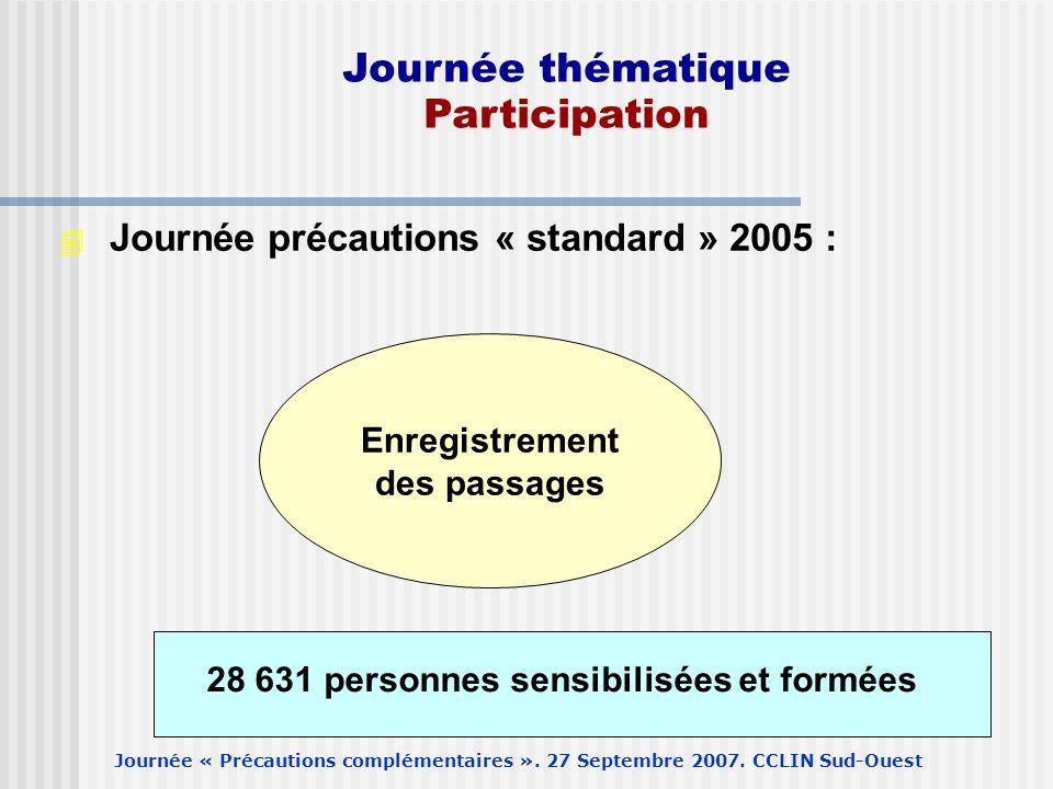 Journée « Précautions complémentaires ». 27 Septembre 2007. CCLIN Sud-Ouest 4 Journée précautions « standard » 2005 : Enregistrement des passages 28 6