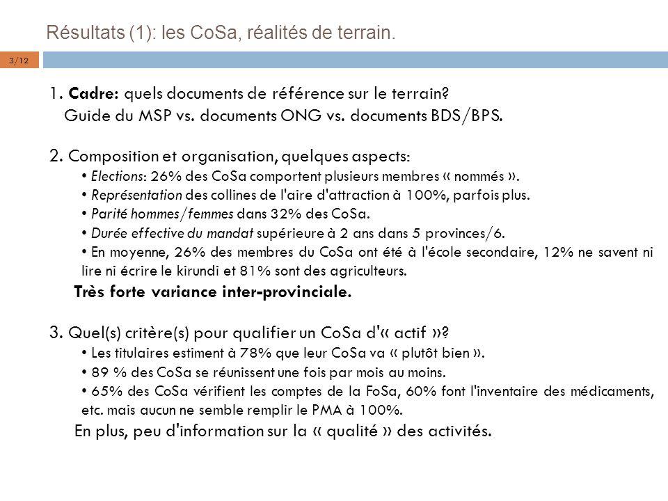 Résultats (1): les CoSa, réalités de terrain. 1. Cadre: quels documents de référence sur le terrain? Guide du MSP vs. documents ONG vs. documents BDS/