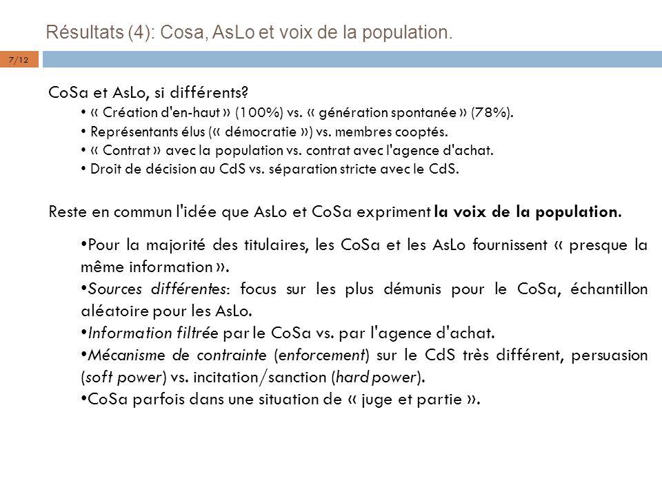 Résultats (4): Cosa, AsLo et voix de la population. CoSa et AsLo, si différents? « Création d'en-haut » (100%) vs. « génération spontanée » (78%). Rep