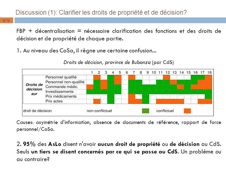 Discussion (1): Clarifier les droits de propriété et de décision? FBP + décentralisation = nécessaire clarification des fonctions et des droits de déc