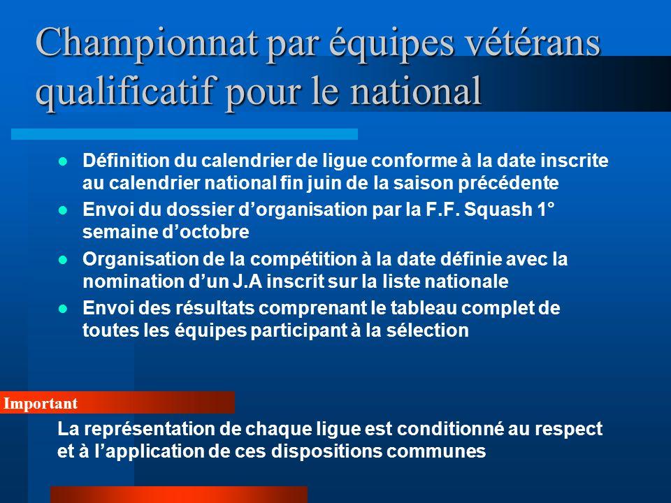 Championnat par équipes vétérans qualificatif pour le national Définition du calendrier de ligue conforme à la date inscrite au calendrier national fin juin de la saison précédente Envoi du dossier dorganisation par la F.F.
