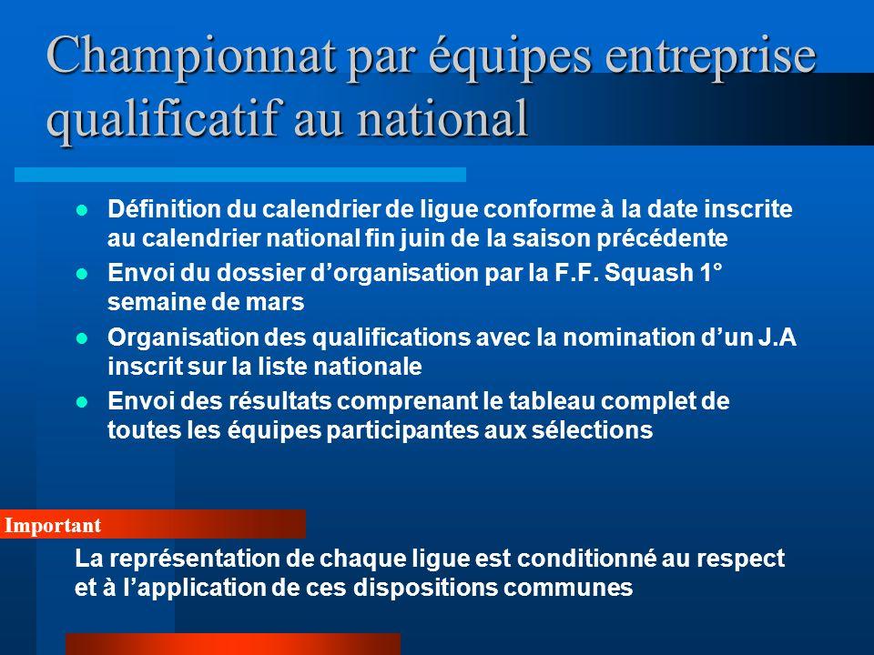Championnat par équipes entreprise qualificatif au national Définition du calendrier de ligue conforme à la date inscrite au calendrier national fin juin de la saison précédente Envoi du dossier dorganisation par la F.F.
