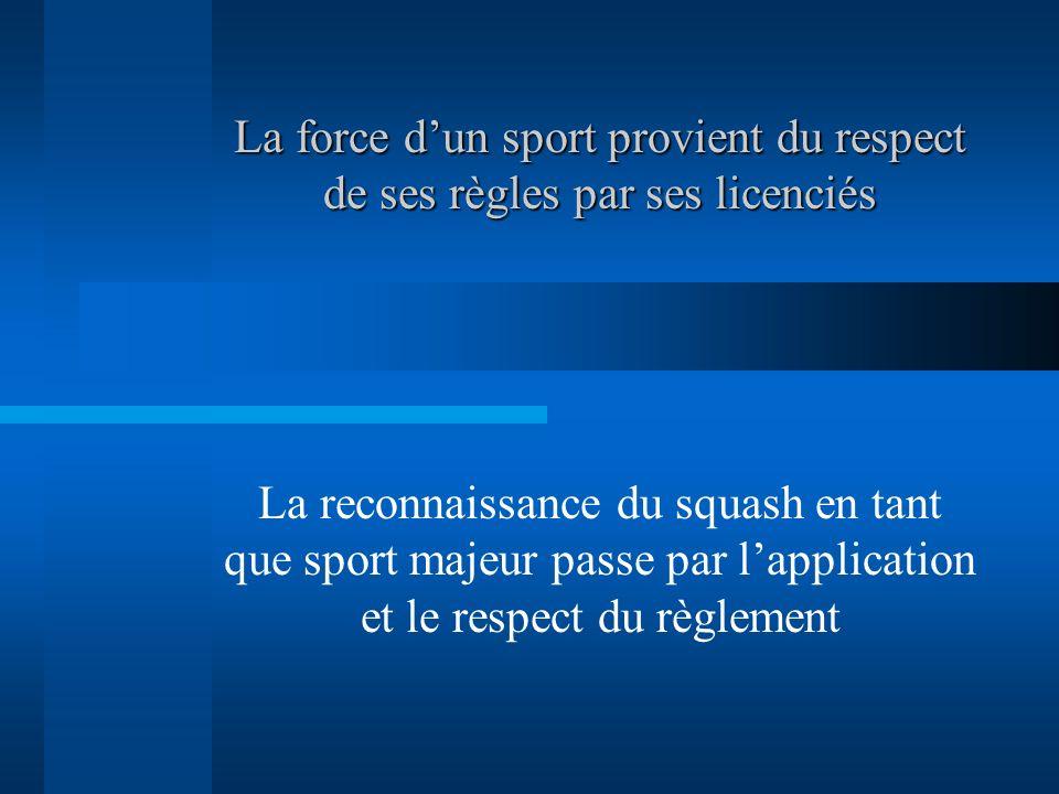 La reconnaissance du squash en tant que sport majeur passe par lapplication et le respect du règlement La force dun sport provient du respect de ses règles par ses licenciés