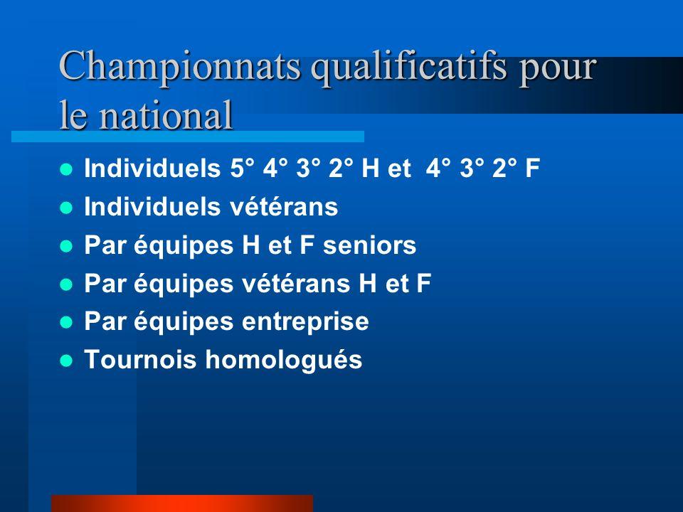 Championnats qualificatifs pour le national Individuels 5° 4° 3° 2° H et 4° 3° 2° F Individuels vétérans Par équipes H et F seniors Par équipes vétérans H et F Par équipes entreprise Tournois homologués