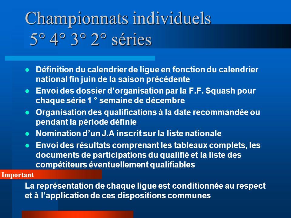 Championnats individuels 5° 4° 3° 2° séries Définition du calendrier de ligue en fonction du calendrier national fin juin de la saison précédente Envoi des dossier dorganisation par la F.F.