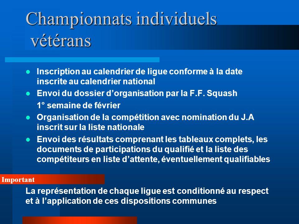 Championnats individuels vétérans Inscription au calendrier de ligue conforme à la date inscrite au calendrier national Envoi du dossier dorganisation par la F.F.