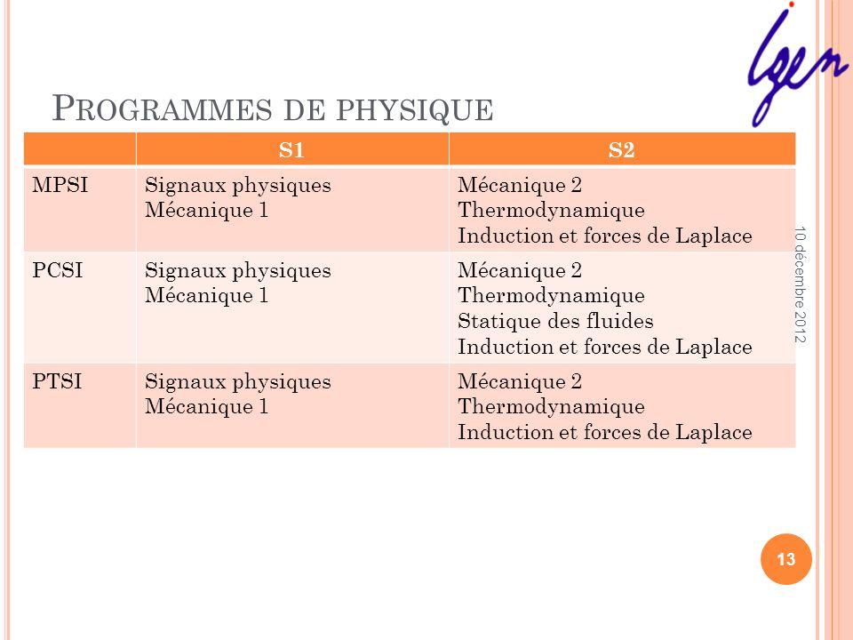 P ROGRAMMES DE PHYSIQUE S1S2 MPSISignaux physiques Mécanique 1 Mécanique 2 Thermodynamique Induction et forces de Laplace PCSISignaux physiques Mécani