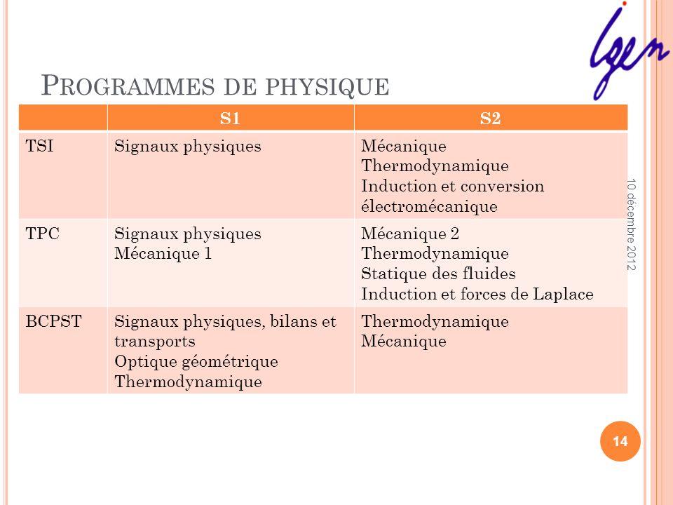 P ROGRAMMES DE PHYSIQUE S1S2 TSISignaux physiquesMécanique Thermodynamique Induction et conversion électromécanique TPCSignaux physiques Mécanique 1 M