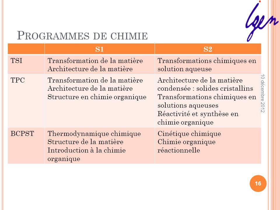 P ROGRAMMES DE CHIMIE S1S2 TSITransformation de la matière Architecture de la matière Transformations chimiques en solution aqueuse TPCTransformation