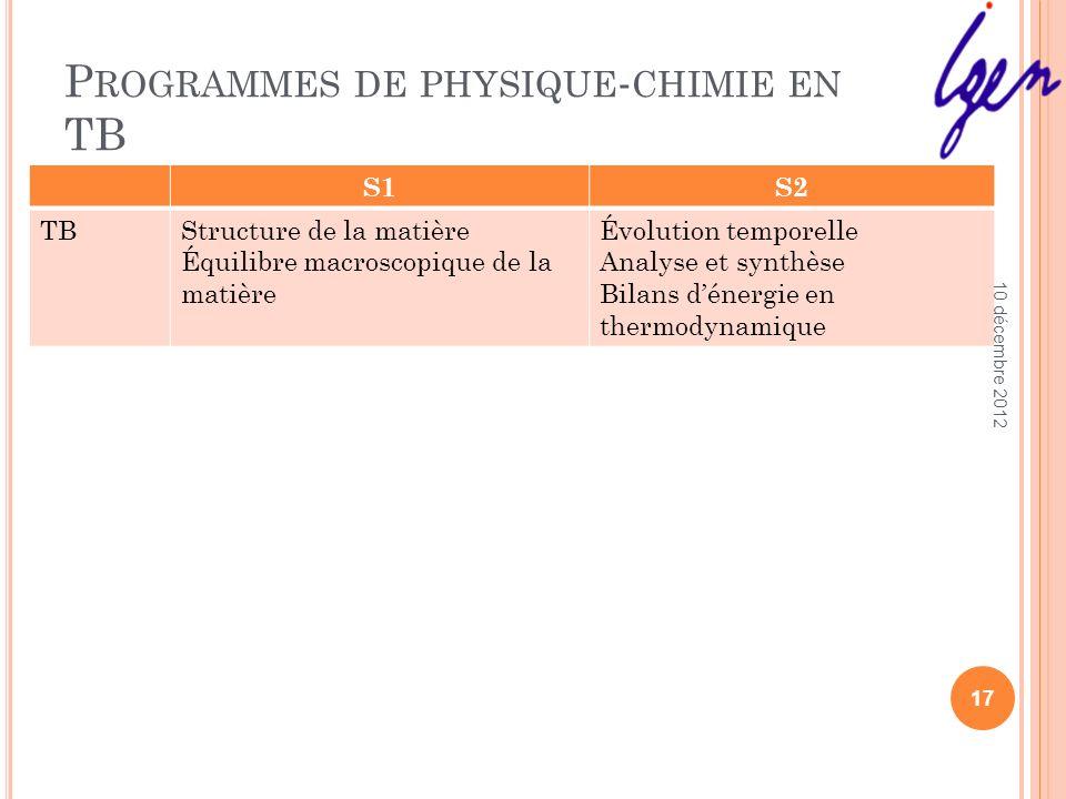 P ROGRAMMES DE PHYSIQUE - CHIMIE EN TB S1S2 TBStructure de la matière Équilibre macroscopique de la matière Évolution temporelle Analyse et synthèse B