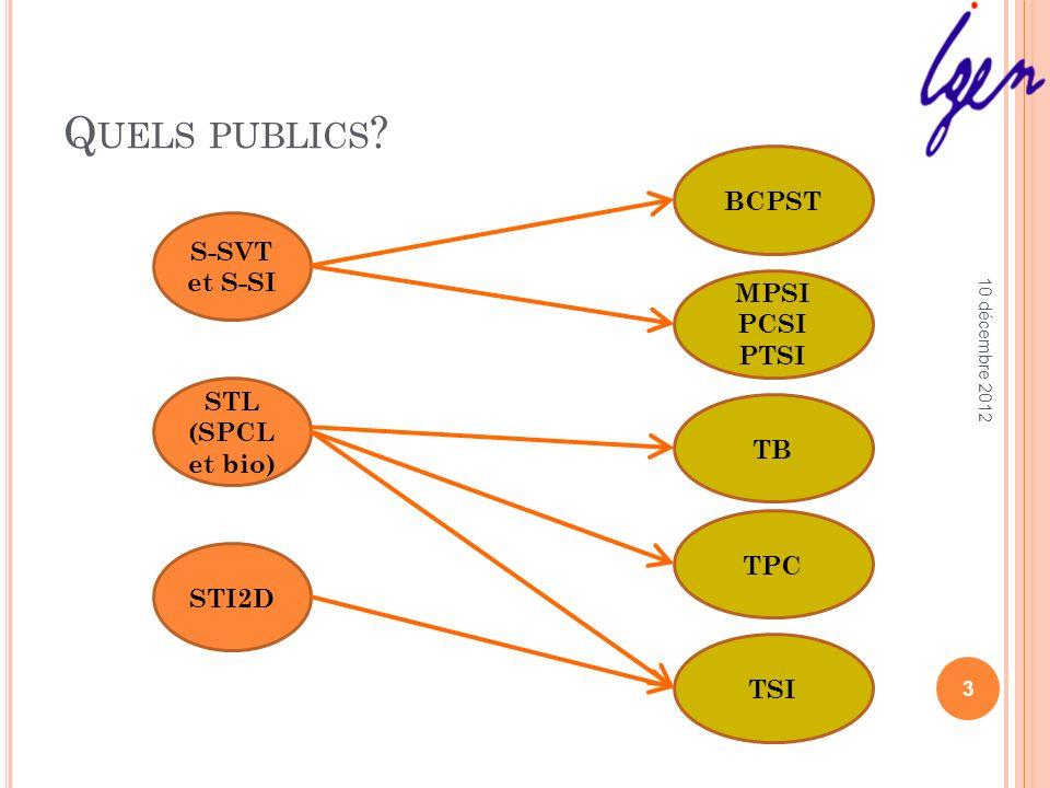 Q UELS PUBLICS ? 3 10 décembre 2012 S-SVT et S-SI STI2D STL (SPCL et bio) TB MPSI PCSI PTSI TPC BCPST TSI