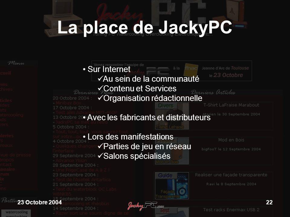 23 Octobre 200422 La place de JackyPC Sur Internet Au sein de la communauté Contenu et Services Organisation rédactionnelle Avec les fabricants et dis