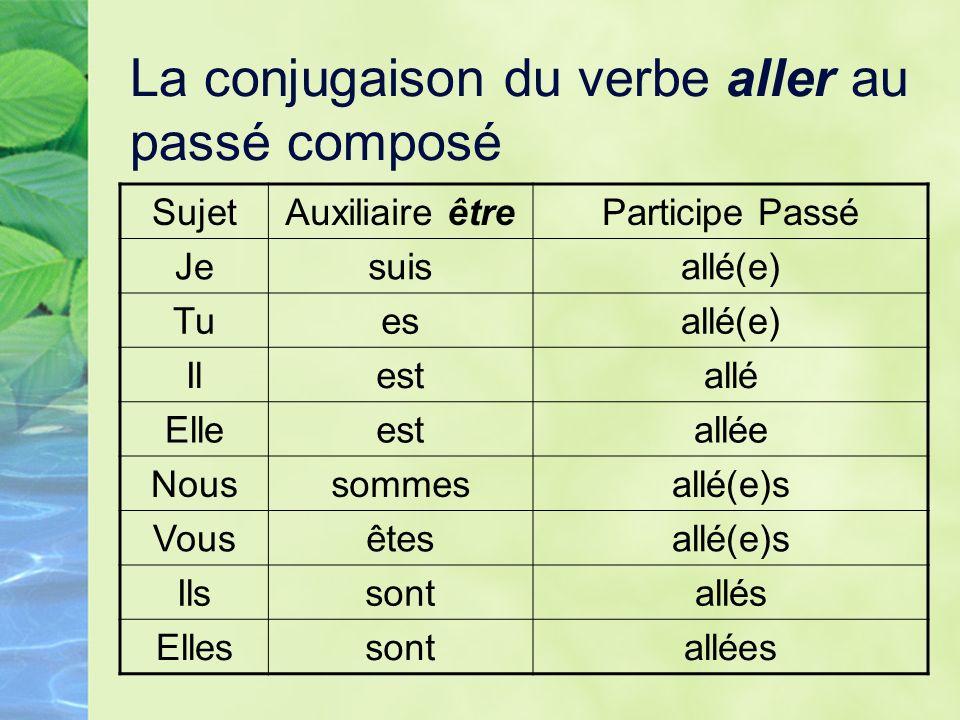 La conjugaison du verbe aller au passé composé SujetAuxiliaire êtreParticipe Passé Jesuisallé(e) Tuesallé(e) Ilestallé Elleestallée Noussommesallé(e)s