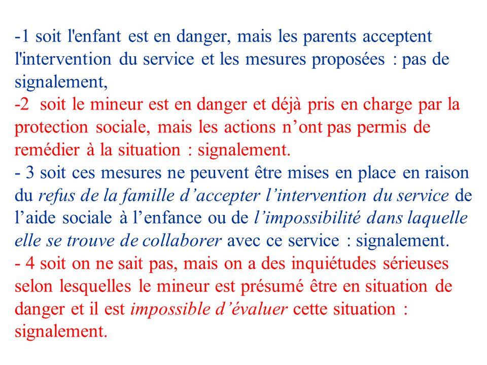 Circuit de signalement en 8 points (L228-1 et ss CASF) Situation denfant en danger : parents, voisins, témoins, professionnels - Circuit normal - Circ