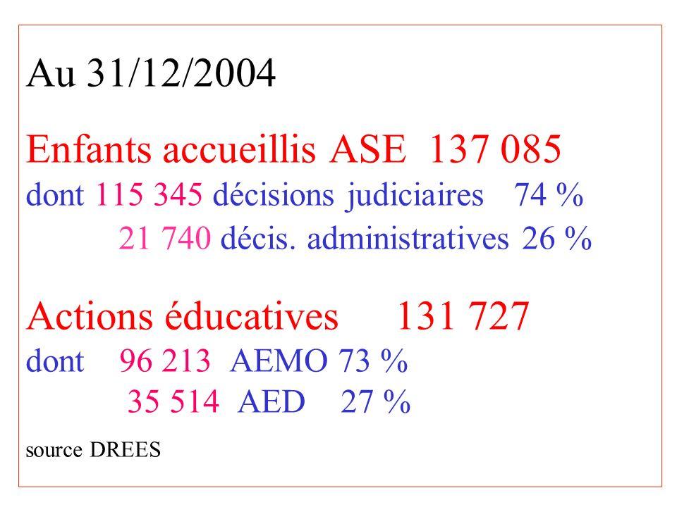 En cas de placement judiciaire direct, ou dAEMO, le Conseil général est destinataire dun « rapport de situation » art. L 221-4 CASF