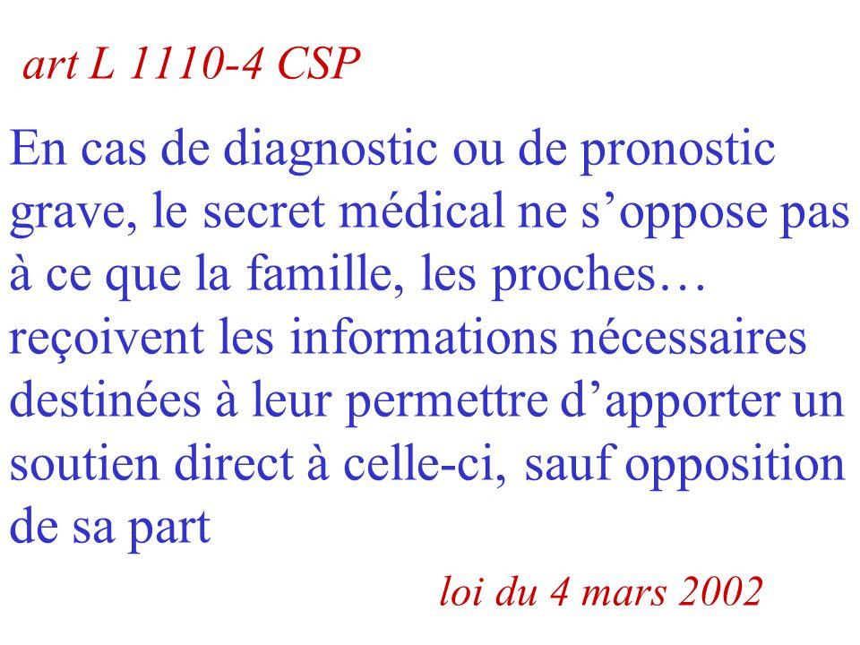 5 conditions au partage de linformation 1- être entre personnels de santé 2- que le patient soit informé, 3- quil ne sy oppose pas, 4- quil soit suivi