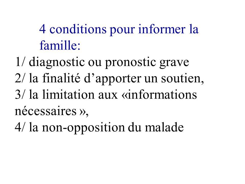 art L 1110-4 CSP En cas de diagnostic ou de pronostic grave, le secret médical ne soppose pas à ce que la famille, les proches… reçoivent les informat