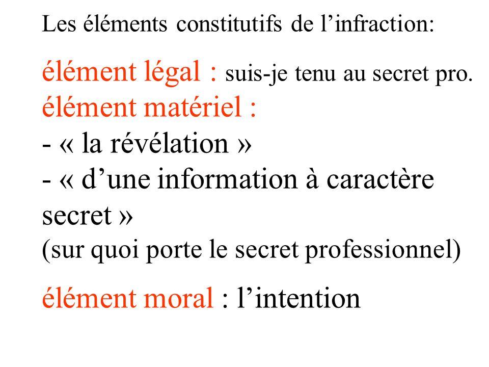 Art. R4127-4 code de la santé publique Le secret professionnel institué dans l'intérêt des patients s'impose à tout médecin dans les conditions établi
