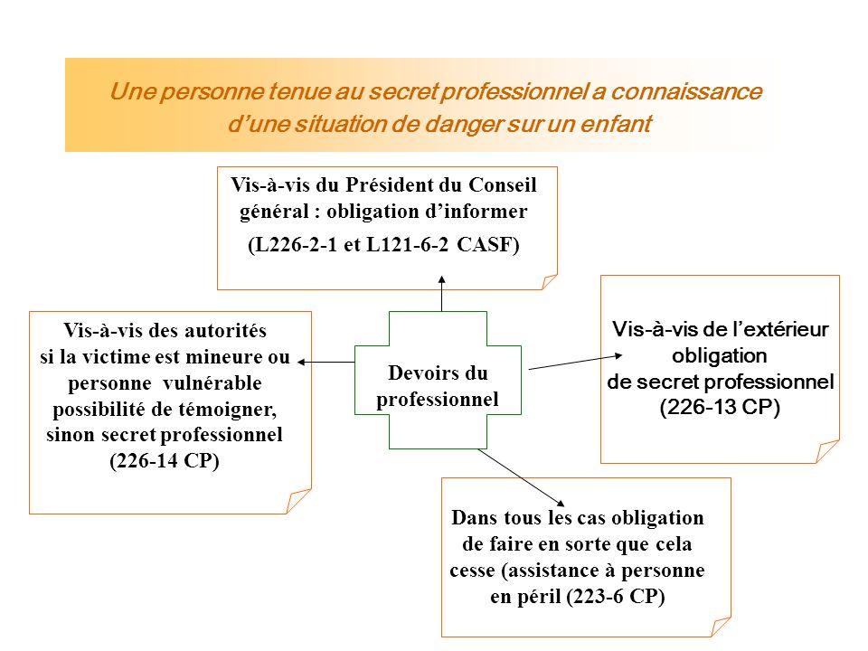 Article 74-1 du code de procédure pénale … Les dispositions du présent article sont également applicables en cas de disparition d'un majeur présentant