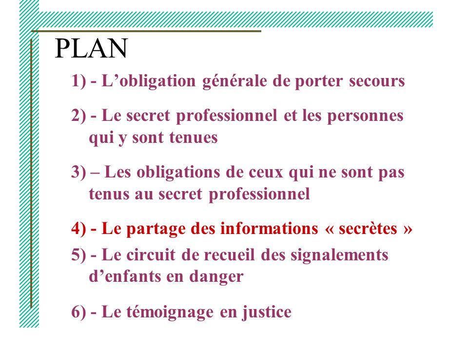 Les Fonctionnaires Art. 40 du Code de procédure pénale (alinéa 2) Toute autorité constituée, tout officier public ou fonctionnaire qui, dans l'exercic