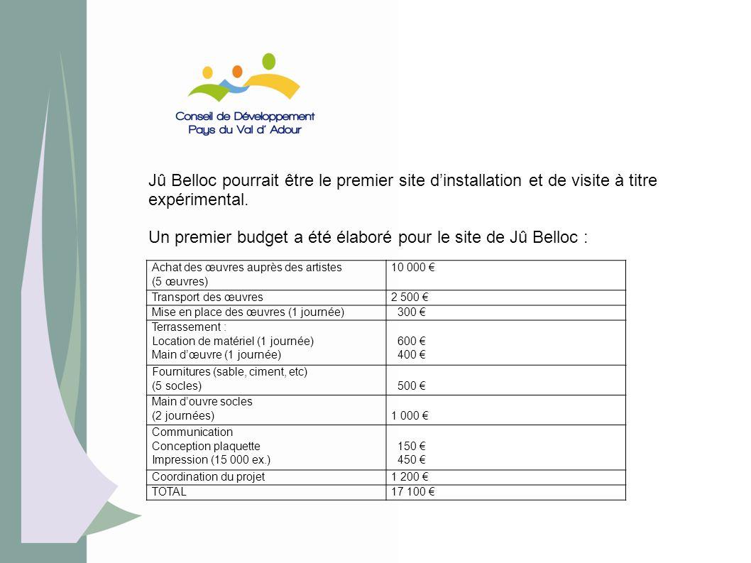 Jû Belloc pourrait être le premier site dinstallation et de visite à titre expérimental. Un premier budget a été élaboré pour le site de Jû Belloc : A