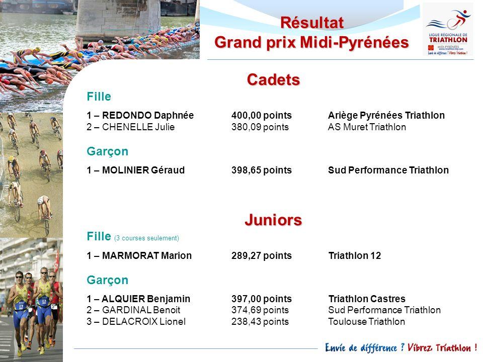 Résultat Grand prix Midi-Pyrénées Cadets Fille 1 – REDONDO Daphnée400,00 pointsAriège Pyrénées Triathlon 2 – CHENELLE Julie380,09 pointsAS Muret Triat