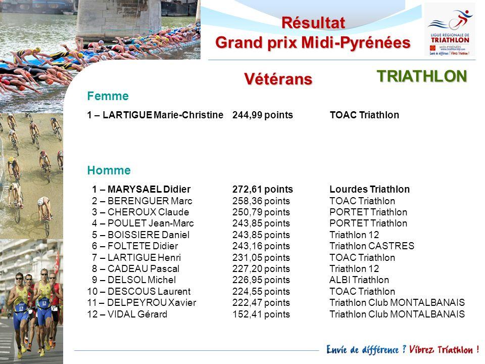 Résultat Grand prix Midi-Pyrénées Vétérans Femme 1 – LARTIGUE Marie-Christine244,99 pointsTOAC Triathlon Homme 1 – MARYSAEL Didier272,61 pointsLourdes