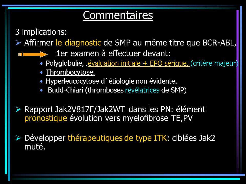 Commentaires 3 implications: Affirmer le diagnostic de SMP au même titre que BCR-ABL, 1er examen à effectuer devant: Polyglobulie,.évaluation initiale