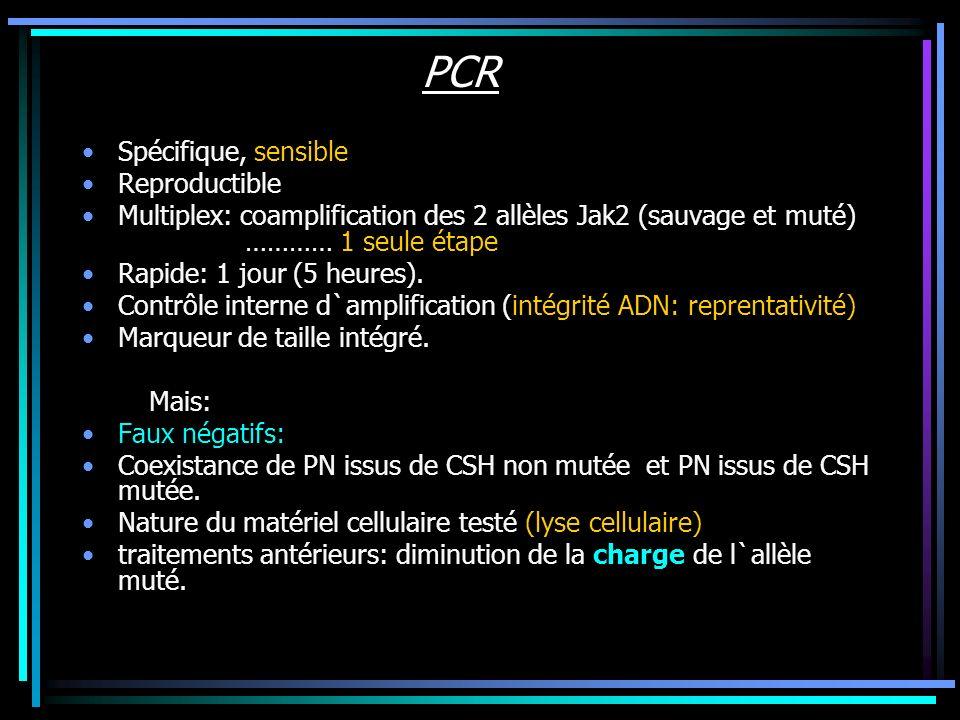 PCR Spécifique, sensible Reproductible Multiplex: coamplification des 2 allèles Jak2 (sauvage et muté) ………… 1 seule étape Rapide: 1 jour (5 heures). C
