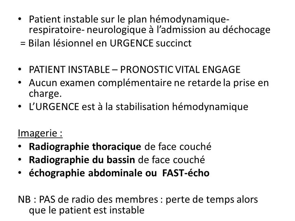 Patient instable sur le plan hémodynamique- respiratoire- neurologique à ladmission au déchocage = Bilan lésionnel en URGENCE succinct PATIENT INSTABL