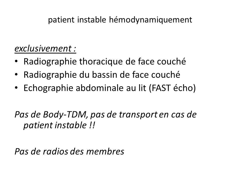 patient instable hémodynamiquement exclusivement : Radiographie thoracique de face couché Radiographie du bassin de face couché Echographie abdominale