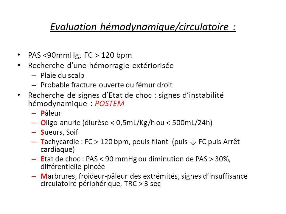 Evaluation hémodynamique/circulatoire : PAS 120 bpm Recherche dune hémorragie extériorisée – Plaie du scalp – Probable fracture ouverte du fémur droit
