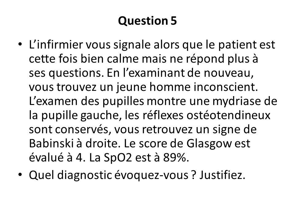 Question 5 Linfirmier vous signale alors que le patient est cette fois bien calme mais ne répond plus à ses questions. En lexaminant de nouveau, vous