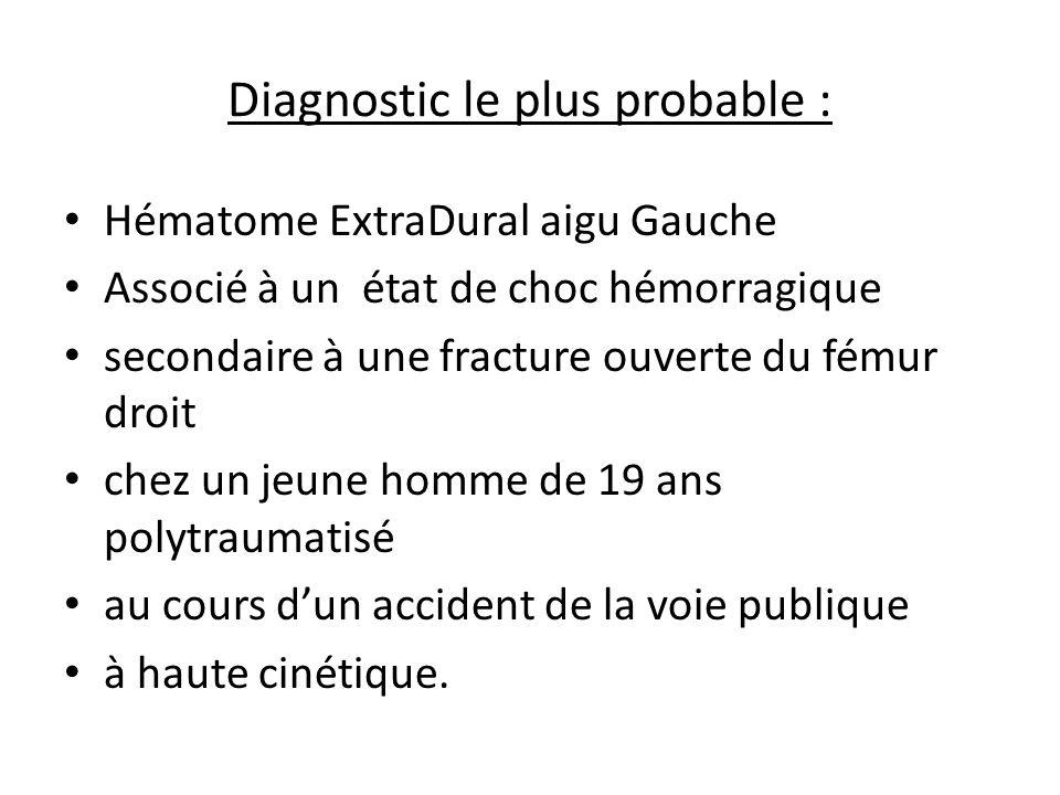 Diagnostic le plus probable : Hématome ExtraDural aigu Gauche Associé à un état de choc hémorragique secondaire à une fracture ouverte du fémur droit