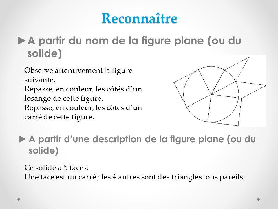 Reconnaître A partir du nom de la figure plane (ou du solide) Observe attentivement la figure suivante. Repasse, en couleur, les côtés dun losange de