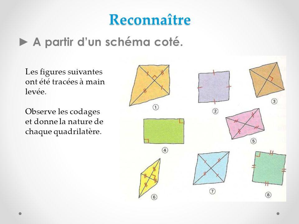 Reproduire une figure plane (ou un solide) à lidentique Reproduis exactement la même figure, en utilisant la règle graduée et le compas.