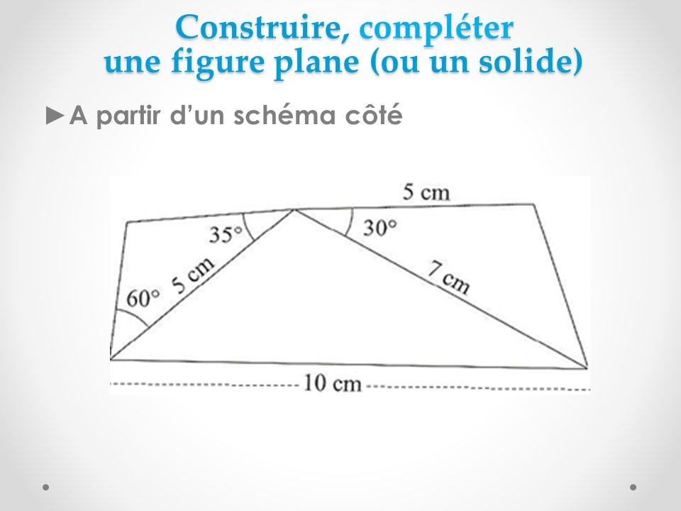 Construire, compléter une figure plane (ou un solide) A partir dun schéma côté